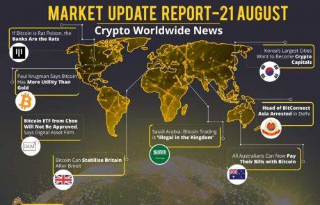 Market Update Report August.21
