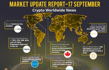 Market Update Report Sep.17: Is it gonna go lower?