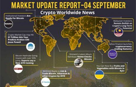 Market Update Report September.4