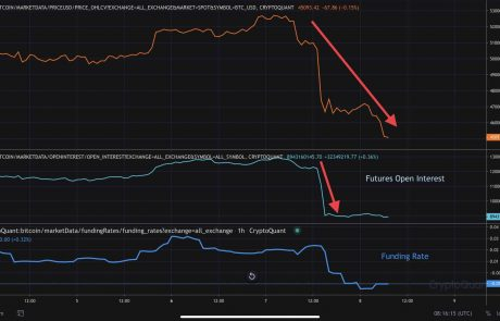 Bitcoin Price Analysis: What Drove the 19% Crash and is the Pain Over?