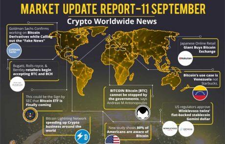 Market Update Report September.11