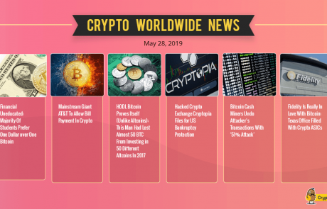 What Had Caused Bitcoin To Gain 230% In 2019? Year In Review – Weekly Market Update