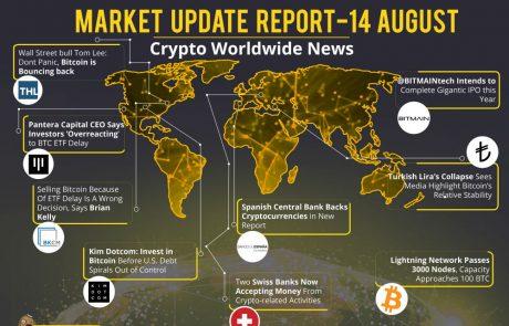 Market Update Report August.14