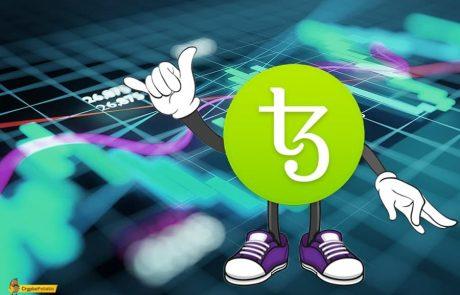 Tezos Price Analysis: Despite The Bearish Bitcoin Sentiment, XTZ Recovers 10%. What's Next?
