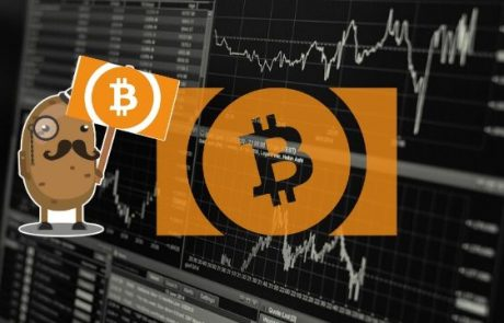 Bitcoin Cash Price Analysis: BCH Surges 13% As Bulls Get Back In Town