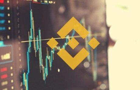 Binance Coin Price Analysis: BNB Follows Bitcoin's Downturn Despite 7-Days Recovery, Charts 3% Daily Loss