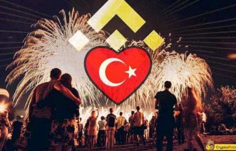 Binance Türkiye Piyasasına Yerel Borsa Binance TR ile Giriyor