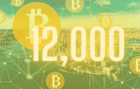 Bitcoin Alcanza Los 12 000 USD Y La Capitalización De Mercado Aumenta En 9000 Millones De Dólares