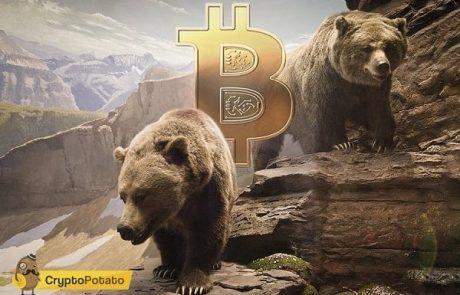 Despite the 42% Price Spike, the Majority Are Still Bearish on Bitcoin in Short Term