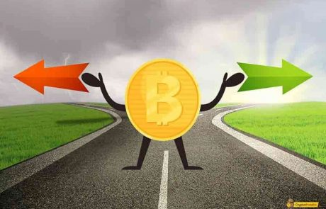 Bitcoin Price Analysis: Huge Price Move Coming Up? Yes, According To These Indicators