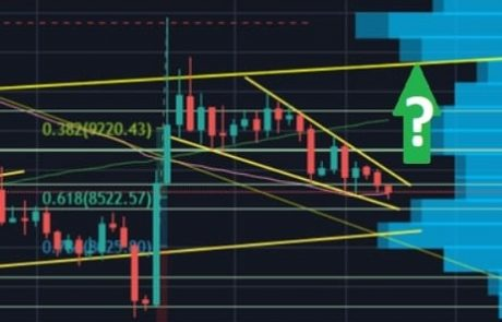 Bitcoin Price Records 3-Weeks Low, But Can The Situation Turn Bullish? (BTC Analysis & Overview)
