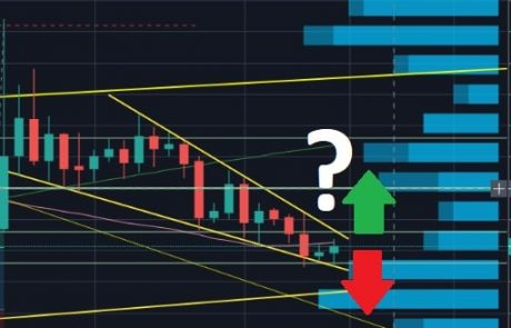 Bitcoin Price Analysis: BTC Expecting a HUGE Move In The Coming Week
