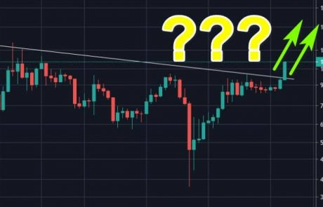 Bitcoin Just Broke To New 2020 High: Those Are The Next Price Targets To Watch