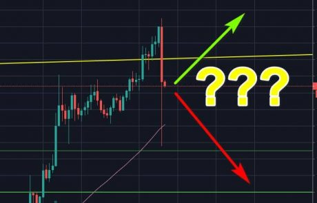 After Bitcoin's $1500 Immediate Plunge, Is The 2020 Bull-Run Over? BTC Price Analysis