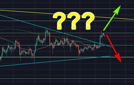 Bitcoin Price Analysis: BTC Is Now Facing Huge Resistance Following $9200 Breakout