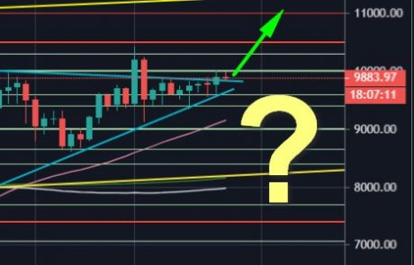 Bitcoin Price Analysis: Another Failed Attempt At $10K, But Will BTC Finally Break-Up Today?