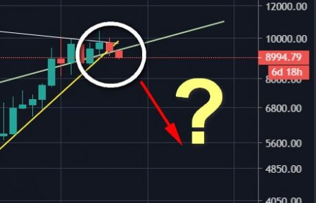 Bitcoin Price Crashes Below $9000 – Breaking Crucial Support From 2015: BTC Analysis & Weekly Overview