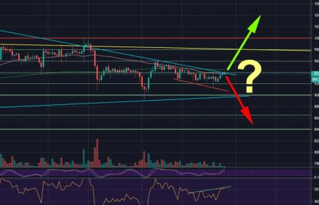 Bitcoin Price Analysis: Decision Time Facing Now Huge Resistance Area – Hidden Divergence?