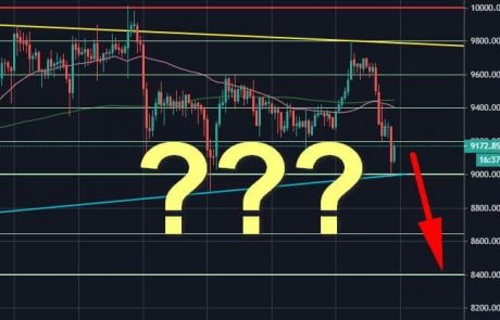 Bitcoin Price Analysis: BTC's Plunge To $9000 On Markets Collapse – Now This Level Becomes The Most Critical
