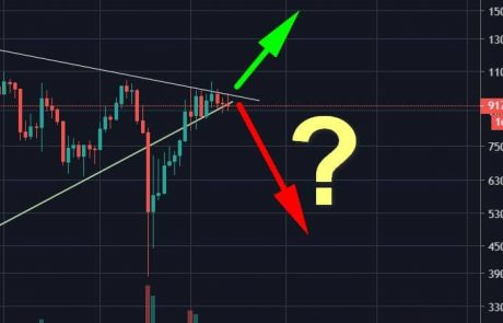 Bitcoin Price Analysis: Will The 2015 Historic Support Line Save BTC From a Crash To $7000 – $8000?