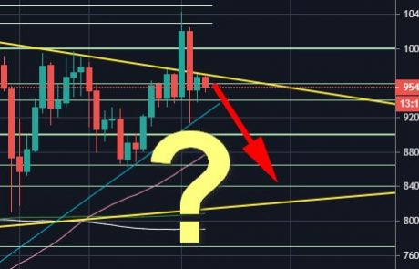 Bitcoin Price Analysis: $9000 Incoming? BTC's After Another Failure To Break Critical Resistance