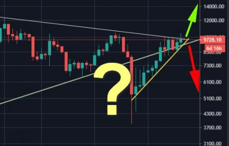 Bitcoin's Crucial Week: Huge Price Move Anticipated As 2017-Weekly Trendline Comes To An End (BTC Analysis)