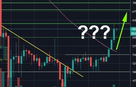 Bitcoin Soars 18% and Breaks $6000: Is The 2020 Bottom Confirmed? BTC Price Analysis & Overview