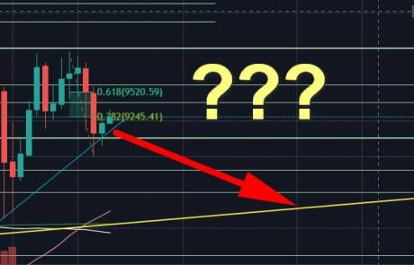 Bitcoin Price Analysis: The Critical March-12 Support Saved BTC, But Now Facing Huge Resistance