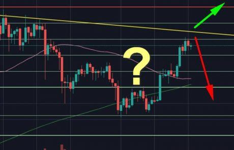 Bitcoin's Current $900 Rally Might Turn Around Soon Upon Reaching Crucial Resistance: BTC Price Analysis