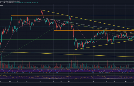 Bitcoin Price Analysis: Only $1K To 2020 High – Can BTC Reclaim $12,500 Soon?