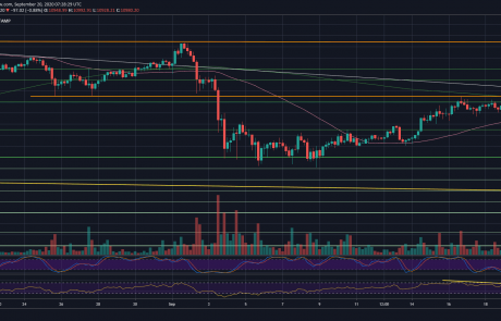 Failure To Break Above $11K Could Send Bitcoin To Monthly Lows: BTC Weekend Price Analysis