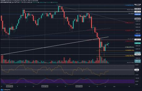 Bitcoin Price Analysis: BTC Facing Huge Resistance Zone, Decision Time Soon?