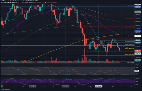 Bitcoin Price Analysis: BTC At 11-Day Low, is $30K Retest Incoming?