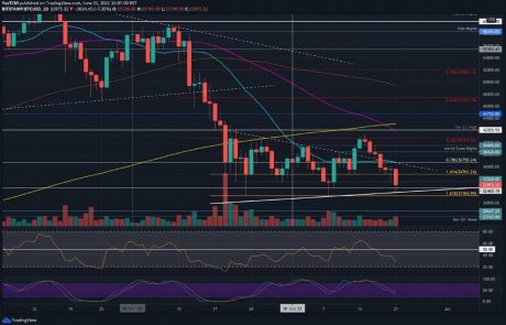Bitcoin Price Analysis: BTC Down 24% Weekly, Reaching Crucial Support Now