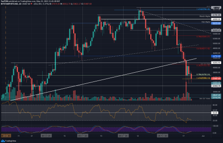 Bitcoin Price Analysis: After Losing $30K In Two Weeks, Is Recovery Inbound?