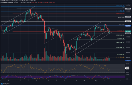 Bitcoin Price Analysis: BTC Struggles at a Critical Support Level