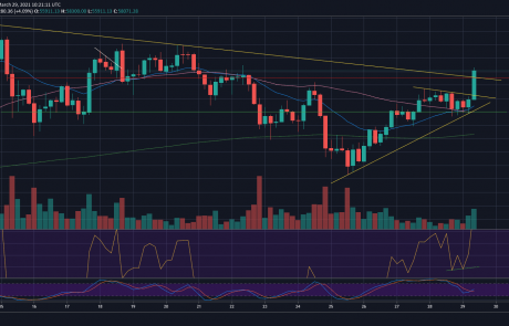 Bitcoin Price Analysis: BTC Soars $3,500 in Hours, Now Facing Critical Resistance