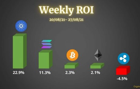 Price Analysis Overview August 27: Bitcoin, Ethereum, Ripple, Cardano & Solana
