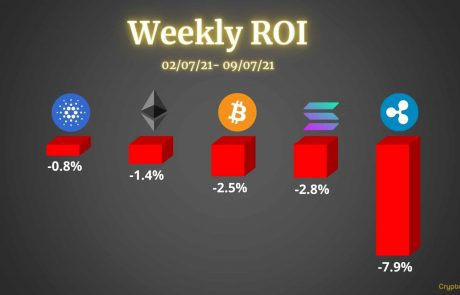 Crypto Price Analysis & Overview July 9: BTC, ETH, XRP, ADA, SOL