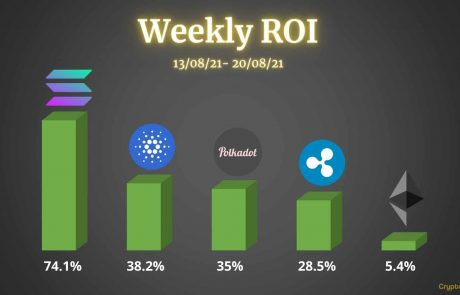 Crypto Price Analysis & Overview August 20th: Ethereum, Ripple, Cardano, Polkadot, & Solana