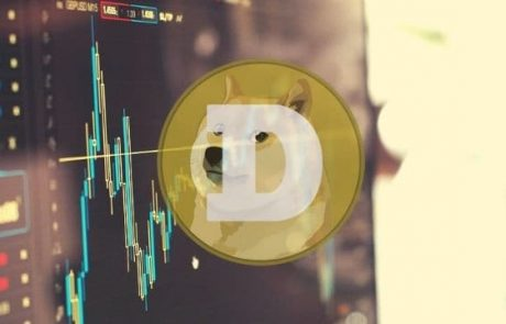 Dogecoin Price Analysis: DOGE Surges 20% in a Day, Trading at Its Highest Point Since Mid February