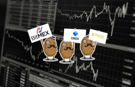 Bitcoin Futures Open Interest Exceeds $4 Billion: Over 60% Rise In 2020 Led By BitMEX and OKEx
