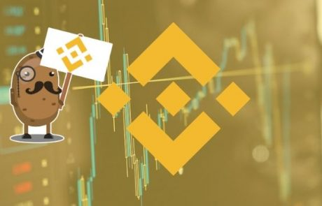 Binance Coin Price Analysis: BNB Collapses 10% In 24 Hours But Faces Key Demand Levels