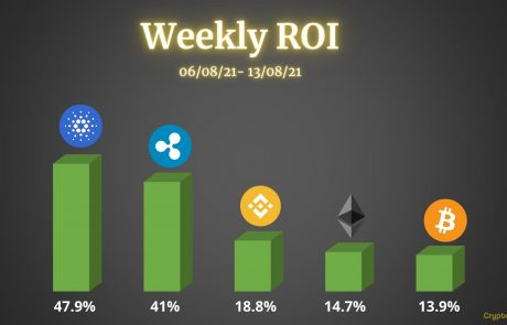 Crypto Price Analysis & Overview August 13th: Bitcoin, Ethereum, Ripple, Cardano, & Binance Coin.