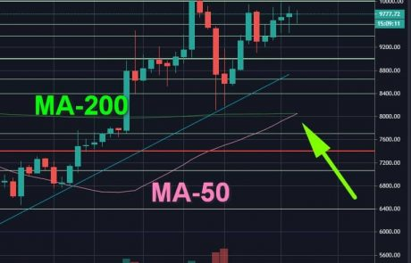Bitcoin Golden Cross Just Happened: What Does It Mean For The BTC Price? Analysis & Overview