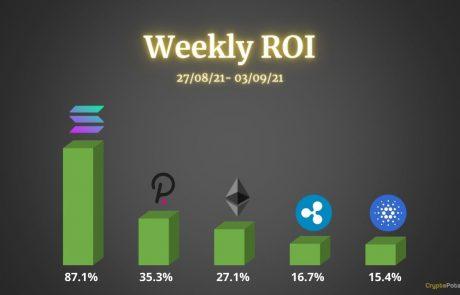 Crypto Price Analysis & Overview September 3rd: Ethereum, Ripple, Cardano, Solana, & Polkadot