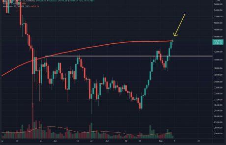 Bitcoin Long-Term Buy Indicator Just Flashed as BTC Faces Critical Resistance (Price Analysis)