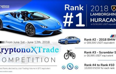 Kryptono exchange to reward top traders with Xtrade competition