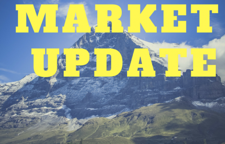 Market Update Report May.8