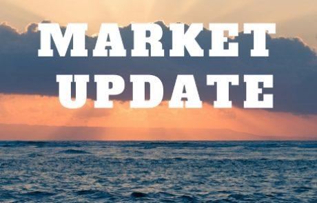 Market Update May.25